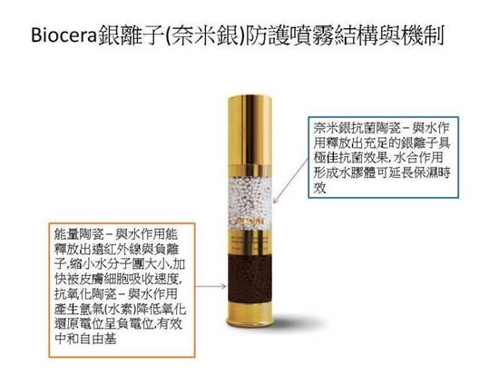 biocera-hydrogen-water-mist-info2.jpg