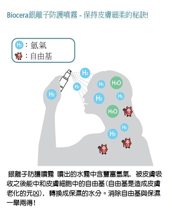 biocera-hydrogen-water-mist-info3.jpg